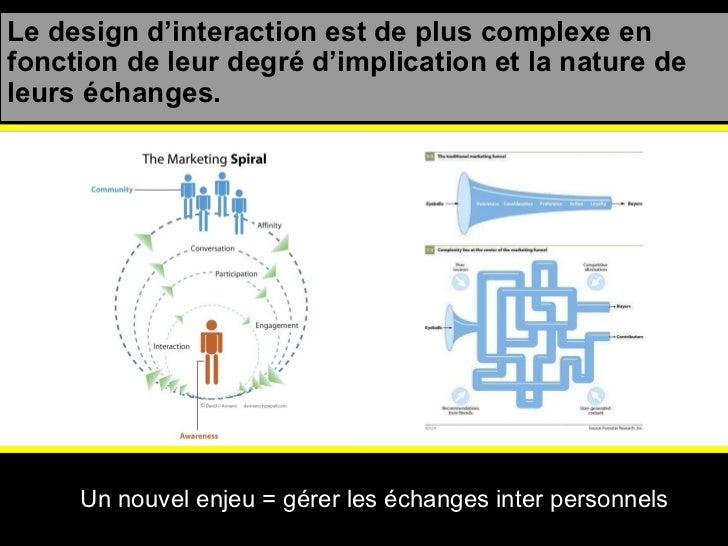 Le design d'interaction est de plus complexe en fonction de leur degré d'implication et la nature de leurs échanges. Un no...