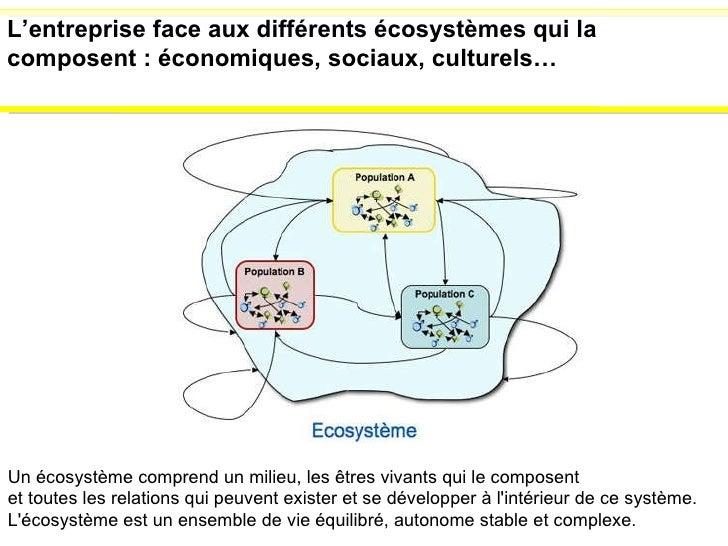 Un écosystème comprend un milieu, les êtres vivants qui le composent  et toutes les relations qui peuvent exister et se dé...