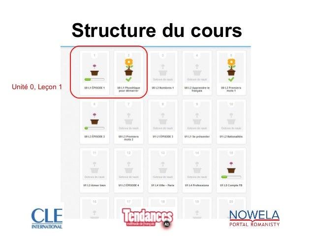 Structure du cours Unité 0, Leçon 1