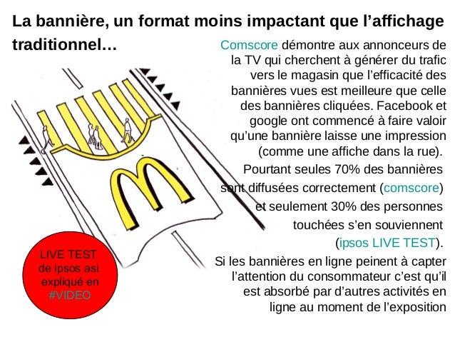 LIVE TESTde ipsos asiexpliqué en#VIDEOLa bannière, un format moins impactant que l'affichagetraditionnel… Comscore démontr...