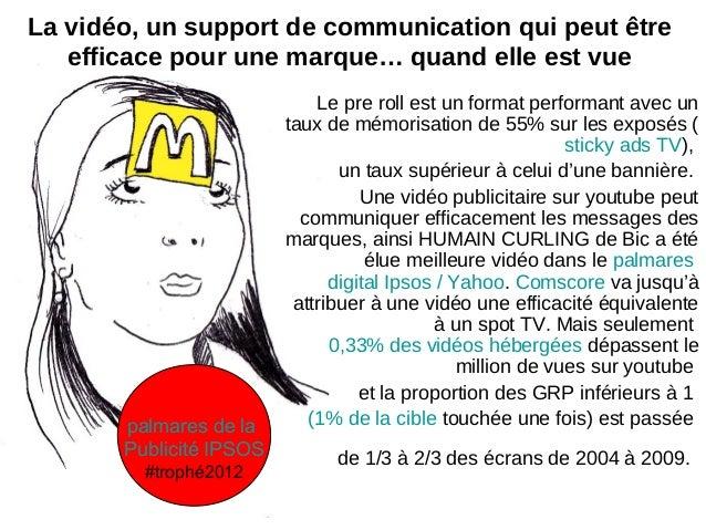 La vidéo, un support de communication qui peut êtreefficace pour une marque… quand elle est vueLe pre roll est un format p...