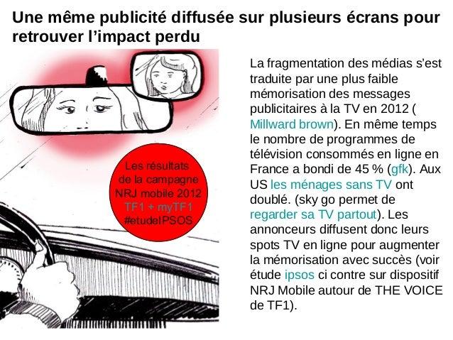 La fragmentation des médias s'esttraduite par une plus faiblemémorisation des messagespublicitaires à la TV en 2012 (Millw...