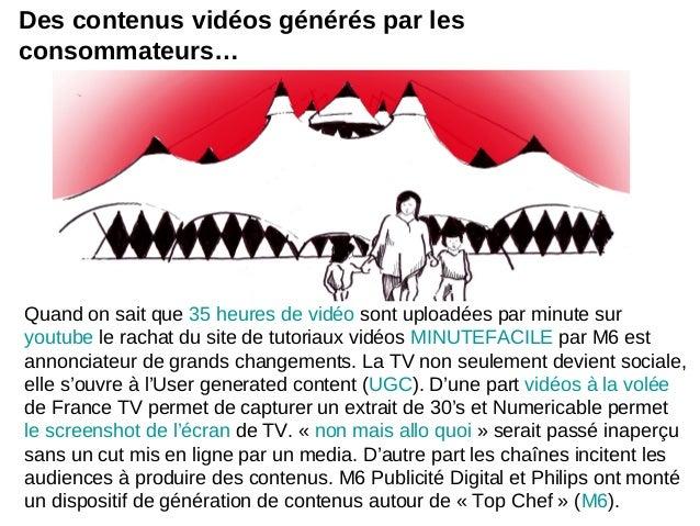 Quand on sait que 35 heures de vidéo sont uploadées par minute suryoutube le rachat du site de tutoriaux vidéos MINUTEFACI...