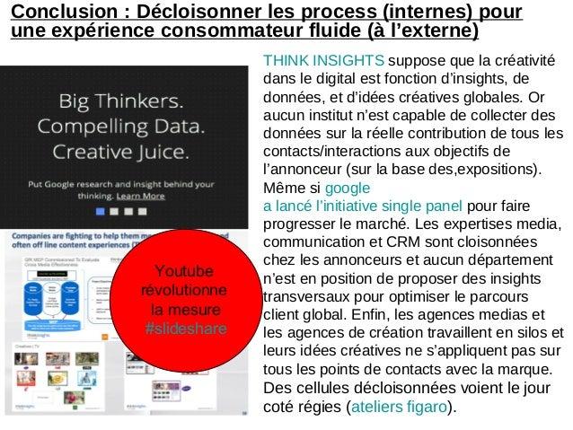 Conclusion : Décloisonner les process (internes) pourune expérience consommateur fluide (à l'externe)THINK INSIGHTS suppos...