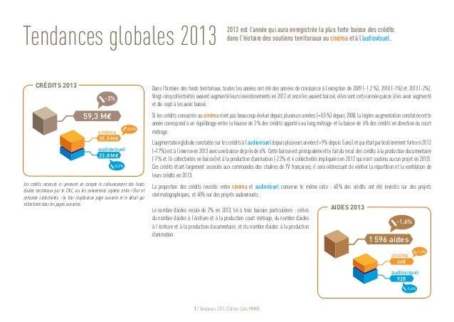1 / Tendances 2013 / Édition Ciclic MMXIV Tendances globales 2013 Les crédits recensés ici prennent en compte le cofinance...