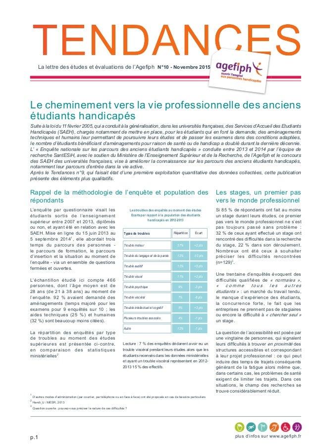 Le cheminement vers la vie professionnelle des anciens étudiants handicapés p.1 plus d'infos sur www.agefiph.fr La lettre ...