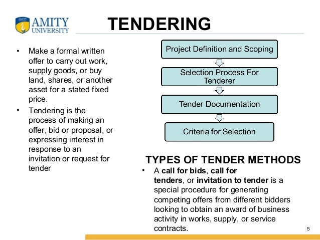 Tender calling procedure tendering stopboris Gallery