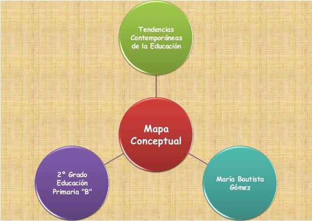 """MapaConceptualTendenciasContemporáneasde la EducaciónMaría BautistaGómez2º GradoEducaciónPrimaria """"B"""""""