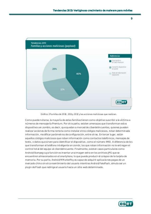 Tendencias 2013  Vertiginoso crecimiento de malware para moviles