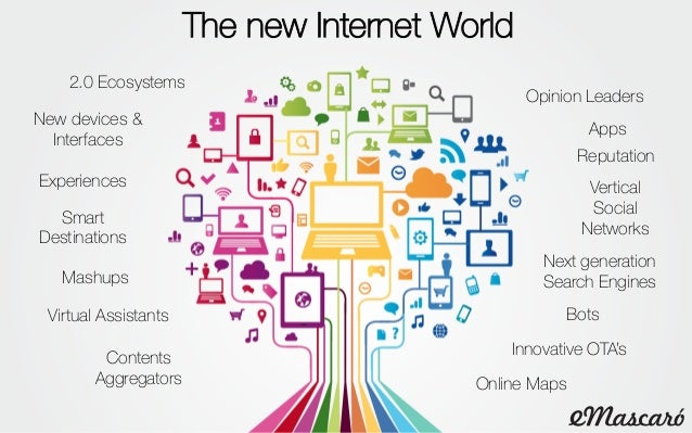 Internet Trends 2020.2020 Internet Trends For The Tourism Sector