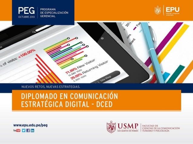MÓDULO I INTRODUCCIÓN A LA COMUNICACIÓN DIGITAL  CURSO DOCENTE  : Tendencias de la Comunicación Digital : Lic. Omar Vite