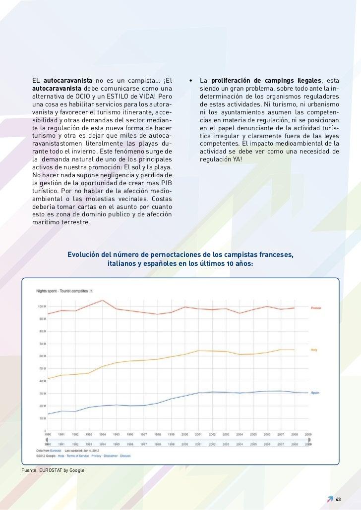 Tendencias del sector turístico 2012. Recopilación.