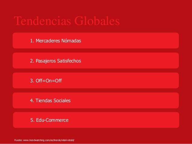 Tendencias de retail 2014 por OMD Slide 2