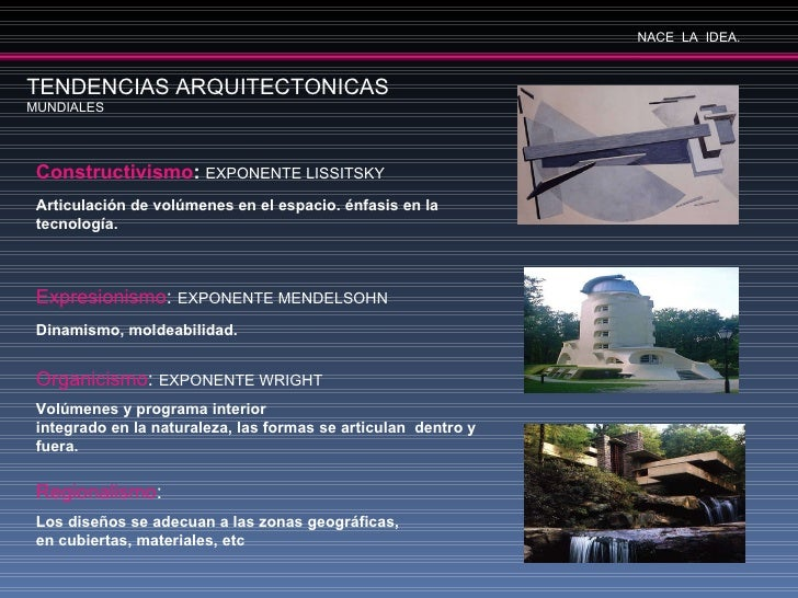 Tendencias en arquitectura for Dimensiones arquitectonicas