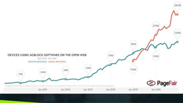 • En promedio cada usuario tiene 33 apps instaladas. • 80% del tiempo lo pasa solo en 3 apps. • 12 apps las usa diario. • ...