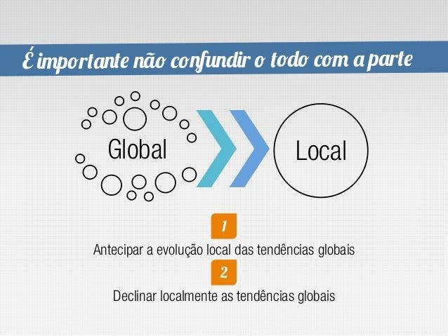 É importante não confundir o todo com a parte          Global                             Local                           ...