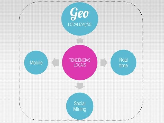 Geo         LOCALIZAÇÃO         TENDÊNCIAS    RealMobile     LOCAIS      time           Social           Mining