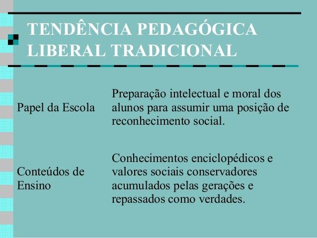 Tendências Pedagógicas da Educação Brasileira Slide 2