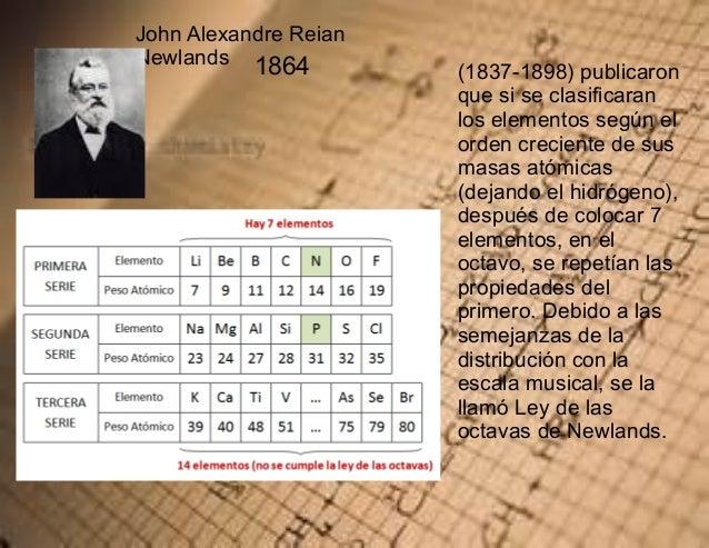 Tendencias periodicas tabla peri dica y otros datos importantes 45 henry moseley en 1913 cre la tabla peridica moderna urtaz Image collections