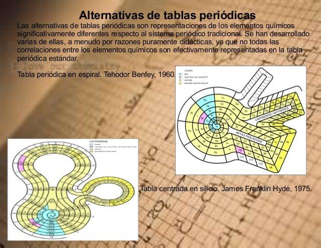 6 grupos o familias de la tabla peridica - Tabla Periodica De Los Elementos Datos