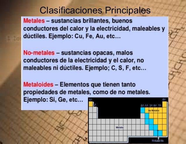 Tendencias periodicas tabla peri dica y otros datos importantes clasificaciones principales 8 alcalinos los metales urtaz Choice Image