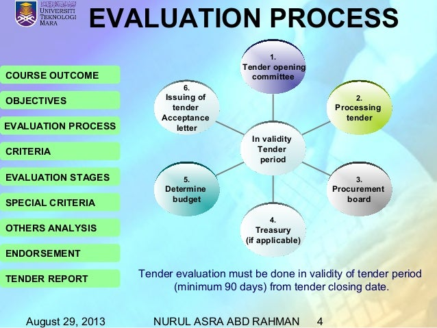 Tender evaluation procedure