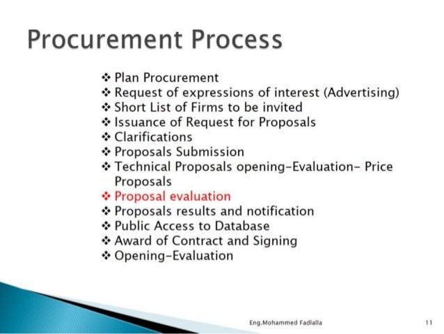 Tendering Procedures 1