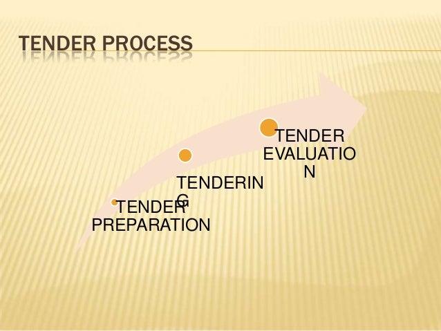 TENDER PROCESS TENDER PREPARATION TENDERIN G TENDER EVALUATIO N