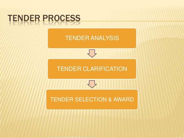 TENDER PROCESS TENDER ANALYSIS TENDER CLARIFICATION TENDER SELECTION & AWARD