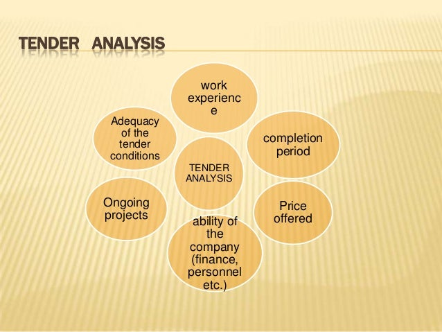 TENDER ANALYSIS TENDER ANALYSIS work experienc e completion period Price offeredability of the company (finance, personnel...