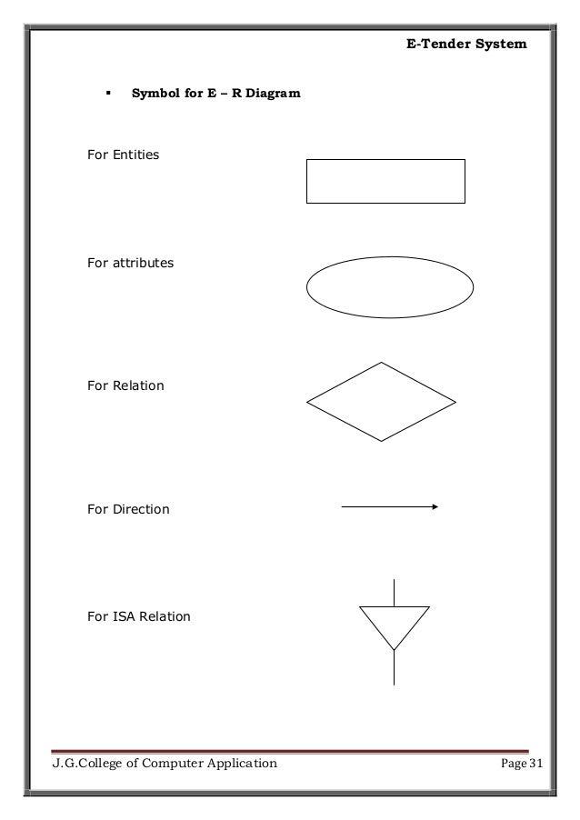 h r diagram worksheet smit 2010
