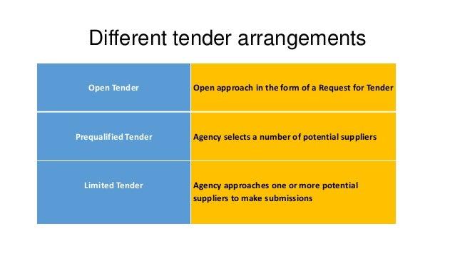 Tender presentation