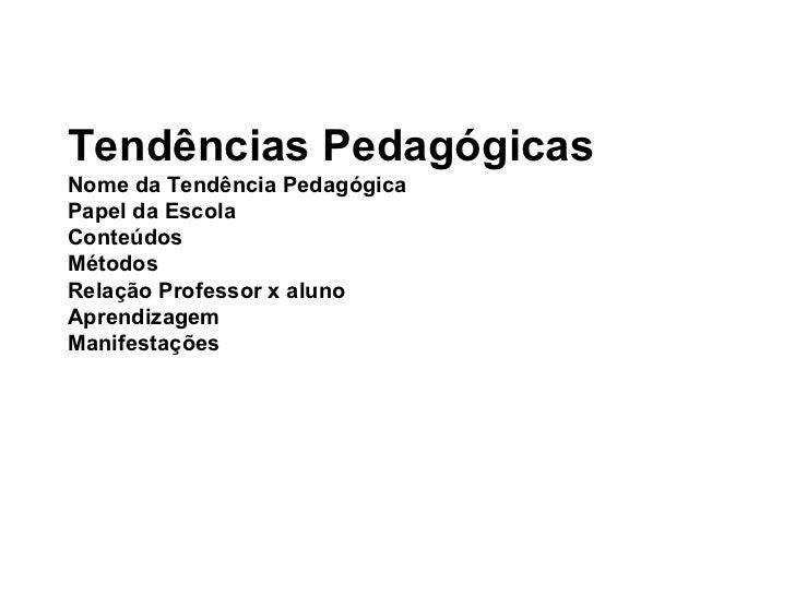 Tendências Pedagógicas Nome da Tendência Pedagógica Papel da Escola Conteúdos Métodos Relação Professor x aluno Aprendizag...