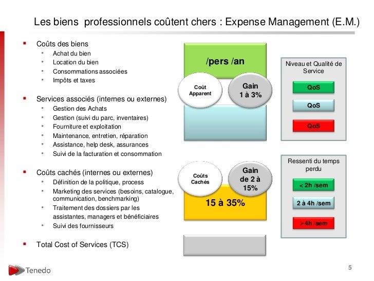 Les biens professionnels coûtent chers : Expense Management (E.M.)   Coûts des biens     • Achat du bien     • Location d...