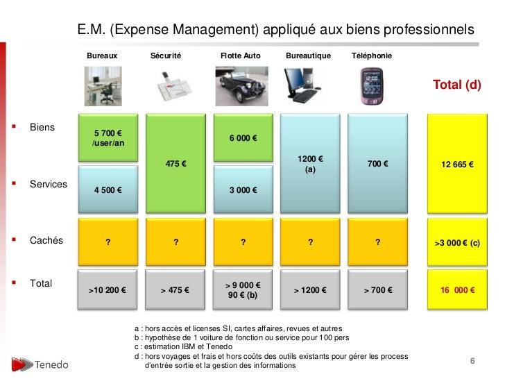 E.M. (Expense Management) appliqué aux biens professionnels                Bureaux         Sécurité              Flotte Au...