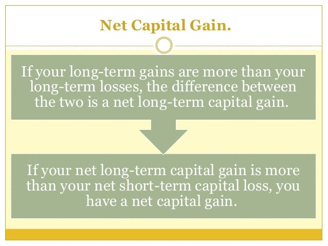 Personal Use Property Capital Gains