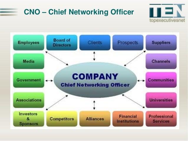 Octavio Pitaluga Neto TEN – Top Executives Net Chief Networking Officer octavio@topexecutivesnet.com Tel: +55 21 2235-8721...