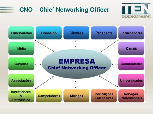 CNO – Chief Networking Officer