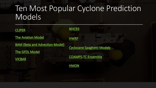 Ten Most Popular Cyclone Prediction Models CLIPER The Aviation Model BAM (Beta and Advection Model) The GFDL Model VICBAR ...