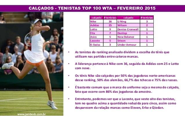 Marcas esportivas dos tenistas top 100 2015