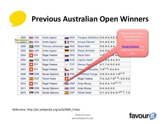 Betting expert tennis tips videos qarabag vs monaco betting expert nba