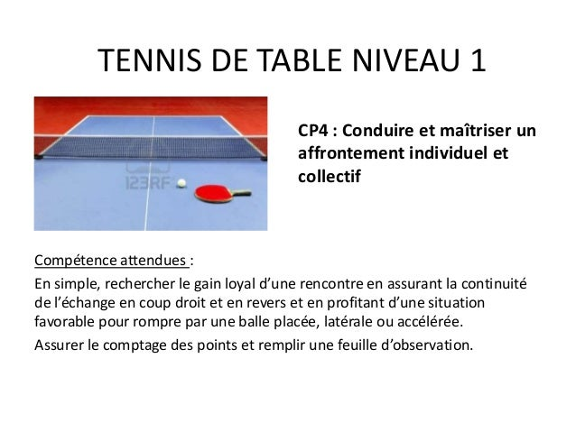 Situation complexe en tennis de table - Tennis de table classement individuel ...