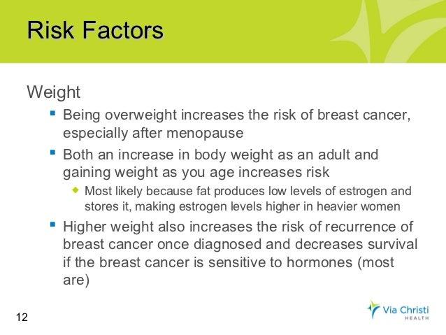 Evista After Breast Cancer