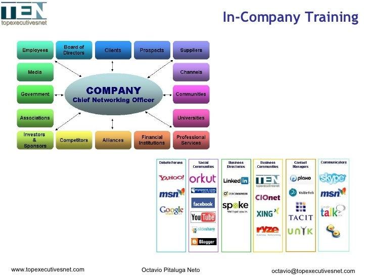TEN Portfolio EN Slide 3