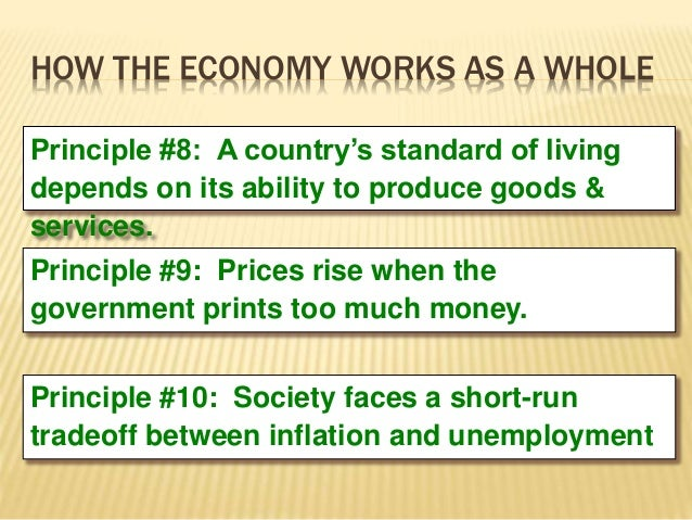 principles of economics schaum pdf