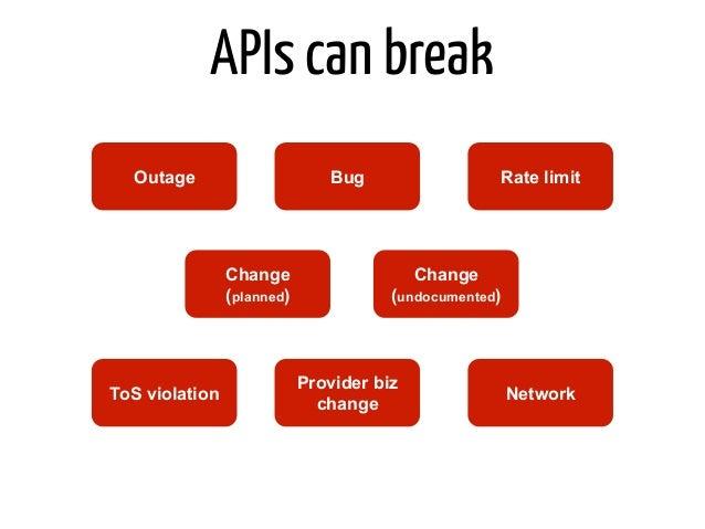 Or this… GET http://api.yourcompany.com/resource/142! !