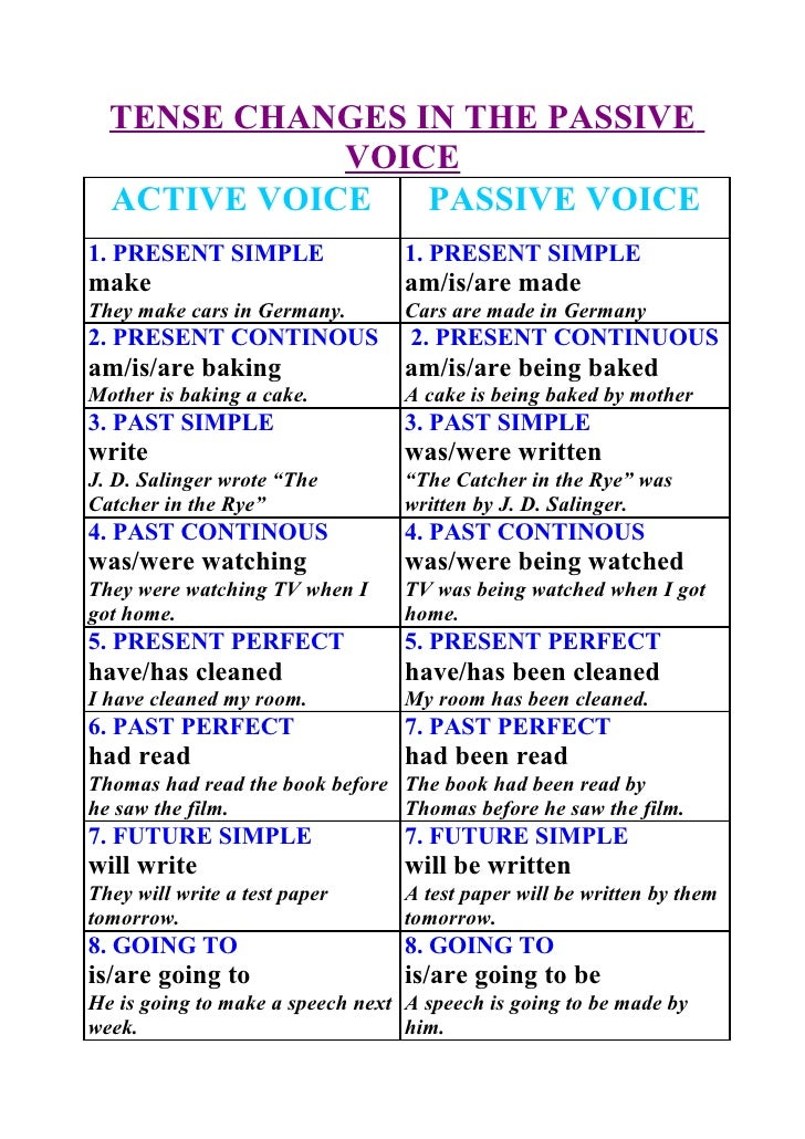 Worksheets 1000 Active Passive Sentences passive voice lessons tes teach tense changes in the voice
