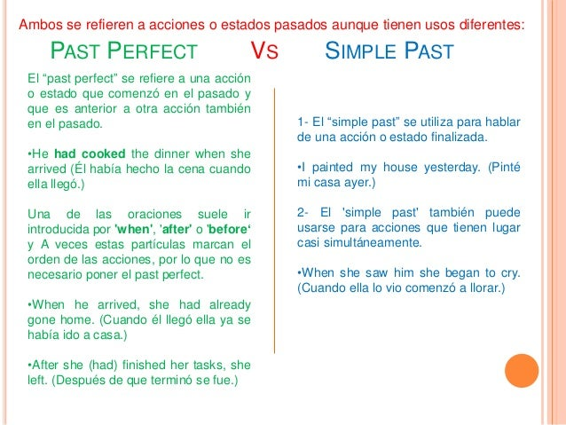 how to start a question using past perfect
