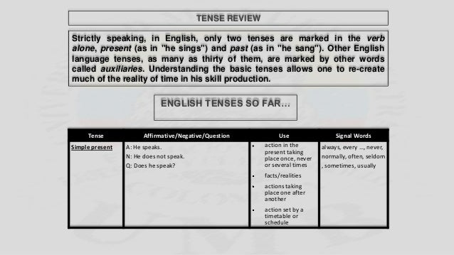 "TENSE REVIEW Strictly speaking, in English, only two tenses are marked in the verb alone, present (as in ""he sings"") and p..."