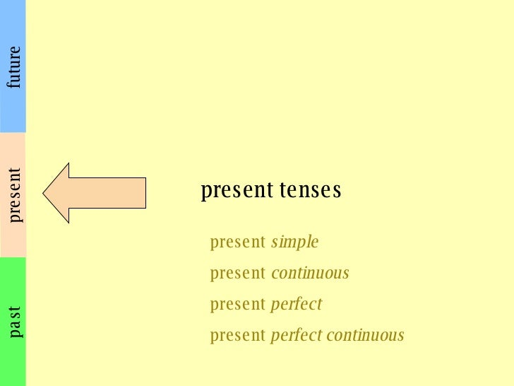 """can you use past tense in essays The rules of thumb are: established facts are reported in the present tense (""""the path of light follows fermat's principle of least time"""")however, you should use the past tense when you refer to previous work in the field (""""maxwell et al demonstrated clearly in a laser cavity experiment that no mirror is perfect""""."""